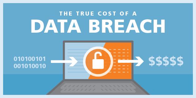 tru-cost-of-data-breach